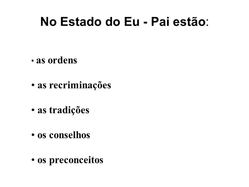 No Estado do Eu - Pai estão: as ordens as recriminações as tradições os conselhos os preconceitos