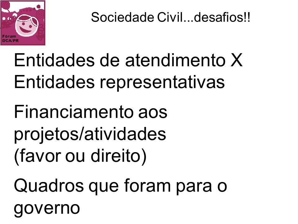 Entidades de atendimento X Entidades representativas Financiamento aos projetos/atividades (favor ou direito) Quadros que foram para o governo Socieda