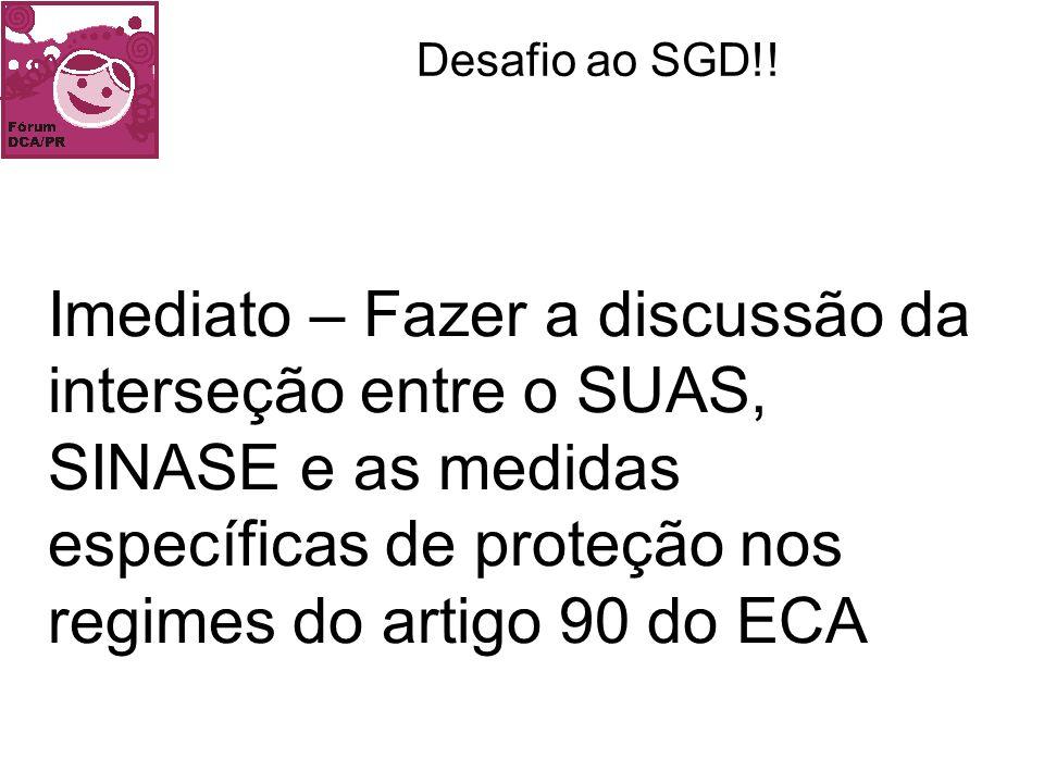 Imediato – Fazer a discussão da interseção entre o SUAS, SINASE e as medidas específicas de proteção nos regimes do artigo 90 do ECA Desafio ao SGD!!