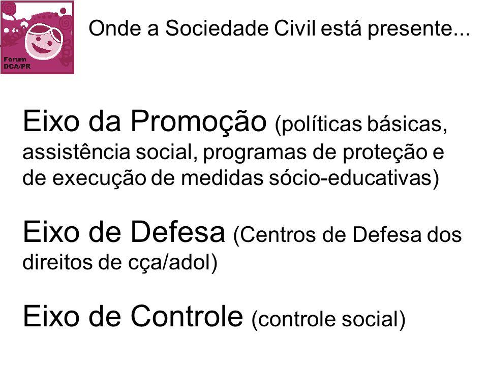 Eixo da Promoção (políticas básicas, assistência social, programas de proteção e de execução de medidas sócio-educativas) Eixo de Defesa (Centros de D