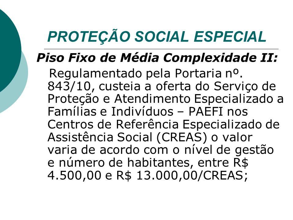 PROTEÇÃO SOCIAL ESPECIAL Piso Fixo de Média Complexidade II: Regulamentado pela Portaria nº.
