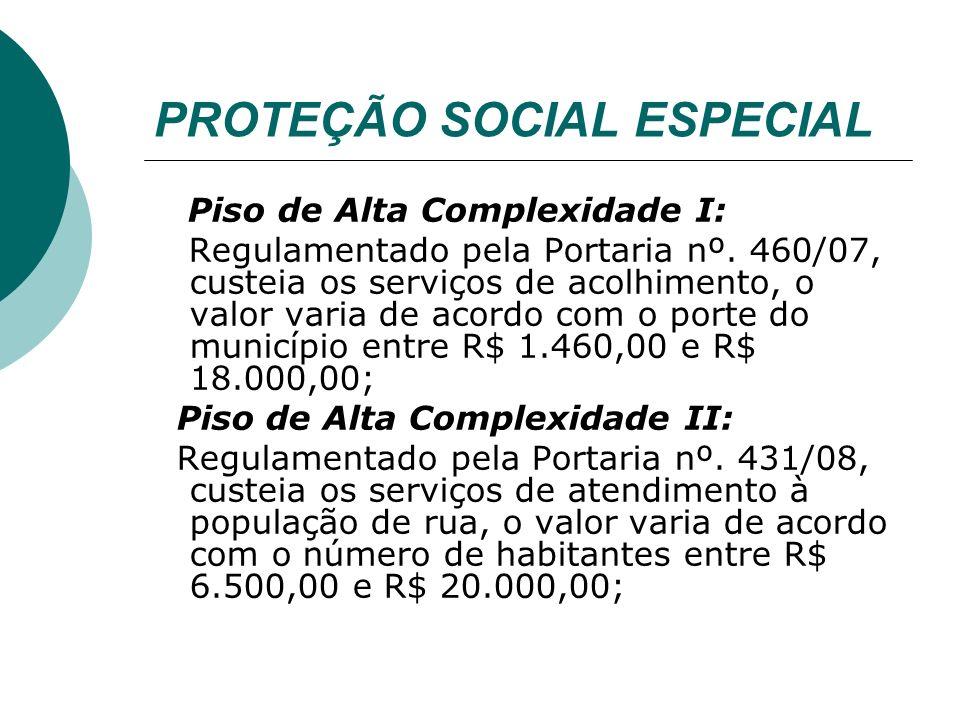 PROTEÇÃO SOCIAL ESPECIAL Piso de Alta Complexidade I: Regulamentado pela Portaria nº.