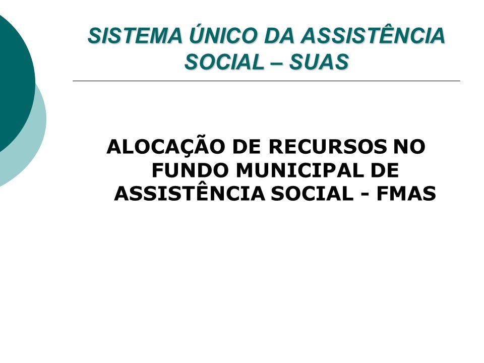 SISTEMA ÚNICO DA ASSISTÊNCIA SOCIAL – SUAS ALOCAÇÃO DE RECURSOS NO FUNDO MUNICIPAL DE ASSISTÊNCIA SOCIAL - FMAS