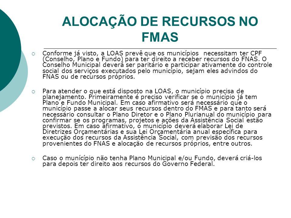 ALOCAÇÃO DE RECURSOS NO FMAS Conforme já visto, a LOAS prevê que os municípios necessitam ter CPF (Conselho, Plano e Fundo) para ter direito a receber recursos do FNAS.
