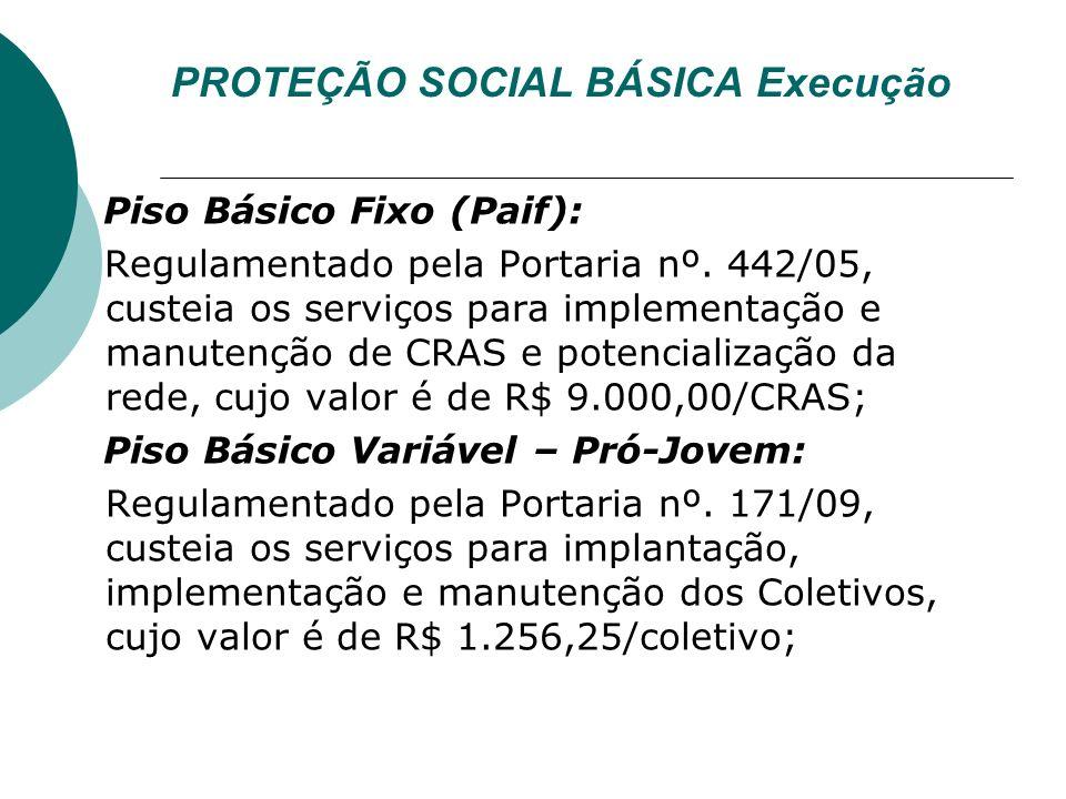 PROTEÇÃO SOCIAL BÁSICA Piso Básico Variável II – Serviços de Convivência e Fortalecimento de vínculos para idosos e/ou crianças de 0 a 06 anos e suas famílias: Regulamentado pela Portaria nº.