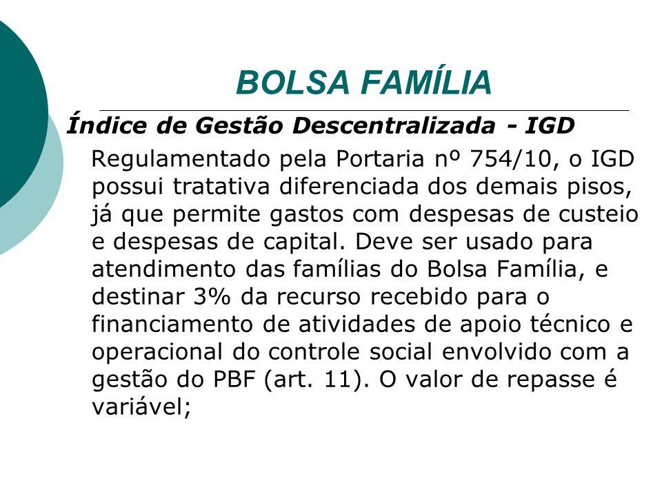 OBRIGADA PELA ATENÇÃO!.