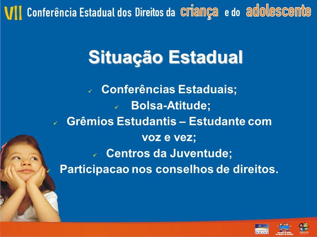 Situação Estadual Conferências Estaduais; Bolsa-Atitude; Grêmios Estudantis – Estudante com voz e vez; Centros da Juventude; Participacao nos conselhos de direitos.