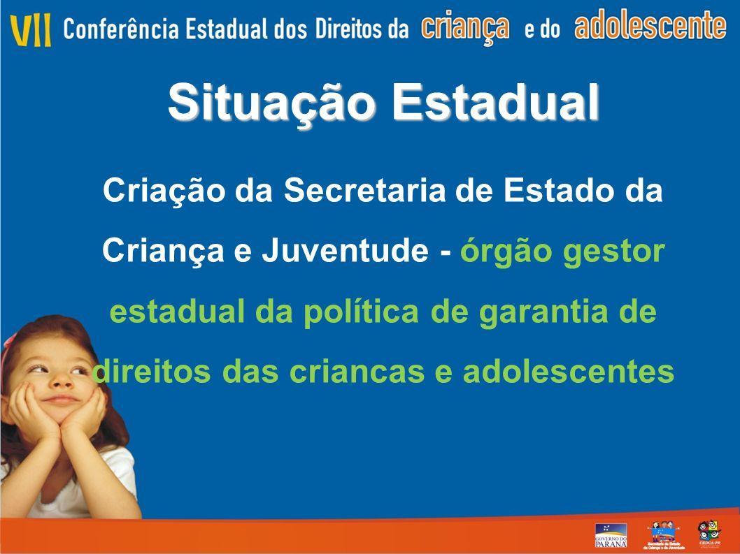 Situação Estadual Criação da Secretaria de Estado da Criança e Juventude - órgão gestor estadual da política de garantia de direitos das criancas e ad