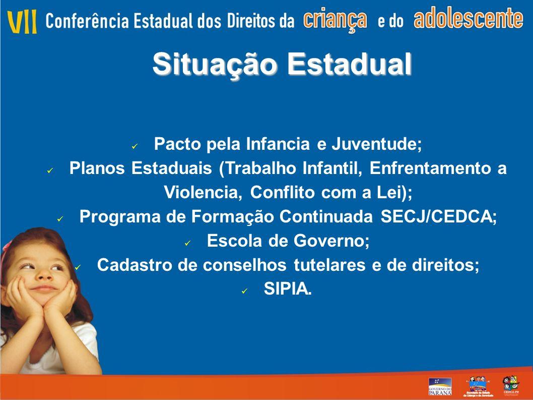 Situação Estadual Pacto pela Infancia e Juventude; Planos Estaduais (Trabalho Infantil, Enfrentamento a Violencia, Conflito com a Lei); Programa de Fo