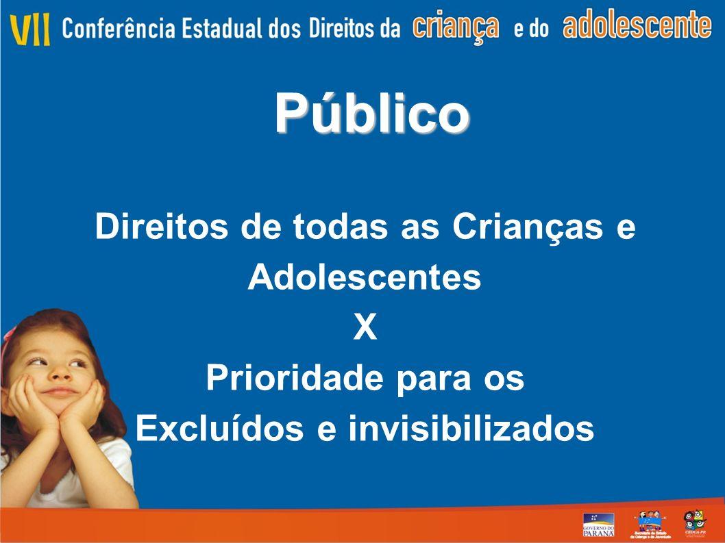 Eixo 1 O foco da discussão deste eixo está em considerar os direitos das crianças e adolescentes, a partir de sua integralidade, universalidade e transversalidade a todas as políticas.