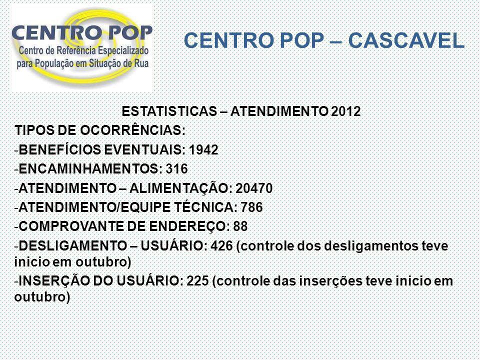 CENTRO POP – CASCAVEL ESTATISTICAS – ATENDIMENTO 2012 TIPOS DE OCORRÊNCIAS: -BENEFÍCIOS EVENTUAIS: 1942 -ENCAMINHAMENTOS: 316 -ATENDIMENTO – ALIMENTAÇ