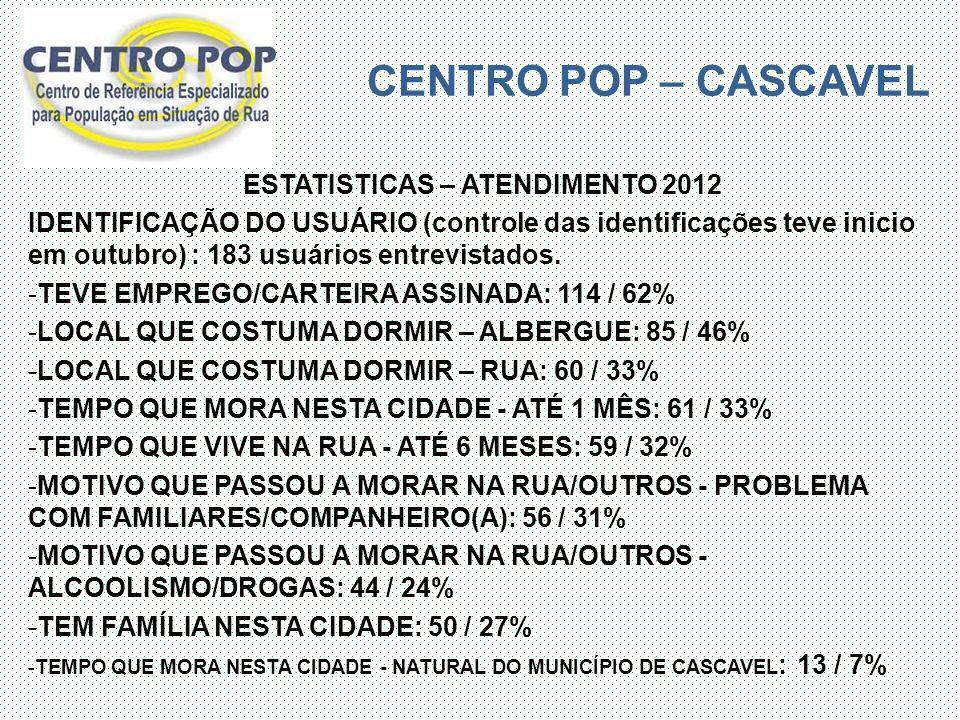 CENTRO POP – CASCAVEL ESTATISTICAS – ATENDIMENTO 2012 IDENTIFICAÇÃO DO USUÁRIO (controle das identificações teve inicio em outubro) : 183 usuários ent