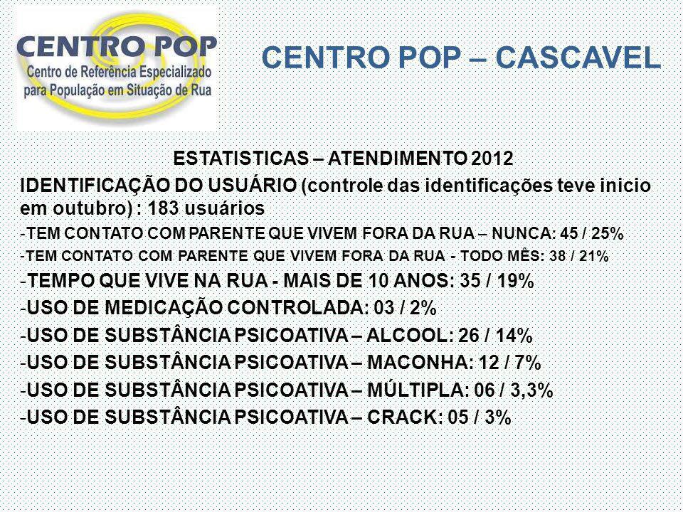 CENTRO POP – CASCAVEL ESTATISTICAS – ATENDIMENTO 2012 IDENTIFICAÇÃO DO USUÁRIO (controle das identificações teve inicio em outubro) : 183 usuários -TE