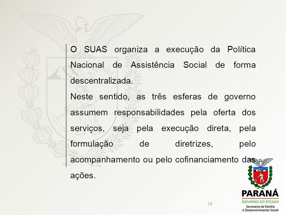 14 O SUAS organiza a execução da Política Nacional de Assistência Social de forma descentralizada. Neste sentido, as três esferas de governo assumem r