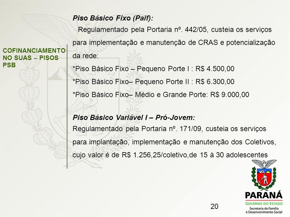 20 COFINANCIAMENTO NO SUAS – PISOS PSB Piso Básico Fixo (Paif): Regulamentado pela Portaria nº. 442/05, custeia os serviços para implementação e manut