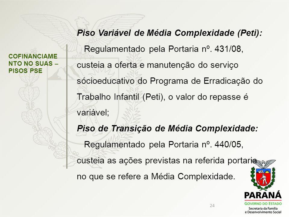 24 Piso Variável de Média Complexidade (Peti): Regulamentado pela Portaria nº. 431/08, custeia a oferta e manutenção do serviço sócioeducativo do Prog