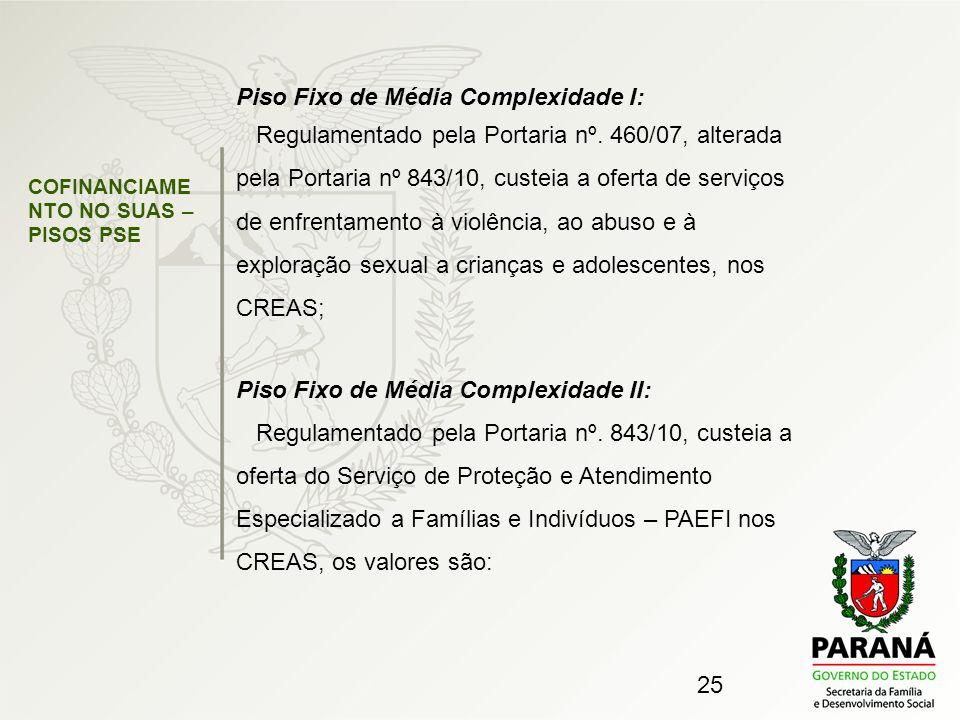 25 COFINANCIAME NTO NO SUAS – PISOS PSE Piso Fixo de Média Complexidade I: Regulamentado pela Portaria nº. 460/07, alterada pela Portaria nº 843/10, c