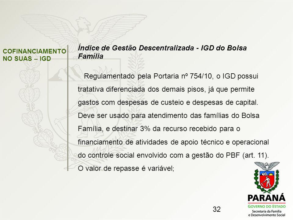 32 Índice de Gestão Descentralizada - IGD do Bolsa Família Regulamentado pela Portaria nº 754/10, o IGD possui tratativa diferenciada dos demais pisos