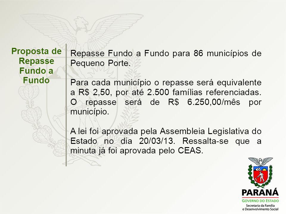 Proposta de Repasse Fundo a Fundo Repasse Fundo a Fundo para 86 municípios de Pequeno Porte. Para cada município o repasse será equivalente a R$ 2,50,