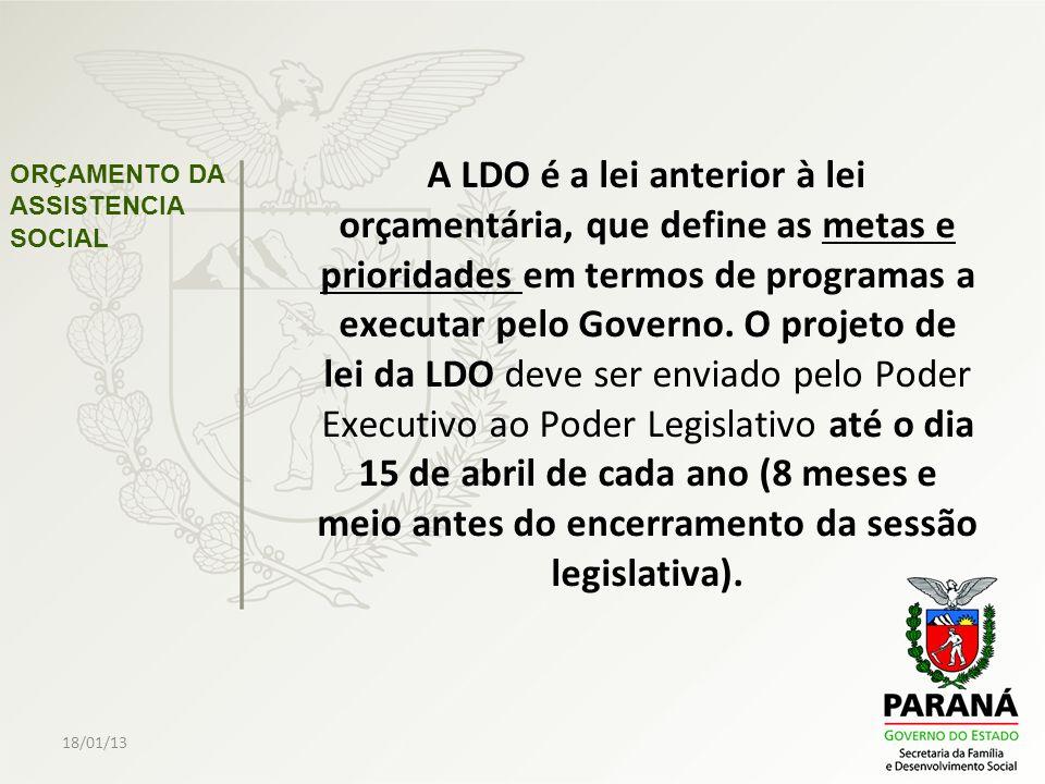 18/01/13 ORÇAMENTO DA ASSISTENCIA SOCIAL A LDO é a lei anterior à lei orçamentária, que define as metas e prioridades em termos de programas a executa