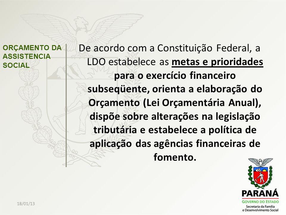 18/01/13 ORÇAMENTO DA ASSISTENCIA SOCIAL De acordo com a Constituição Federal, a LDO estabelece as metas e prioridades para o exercício financeiro sub
