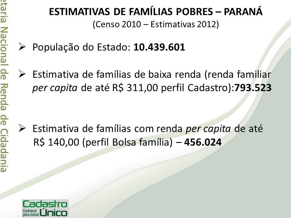 Secretaria Nacional de Renda de Cidadania Secretaria Nacional de Renda de Cidadania ESTIMATIVAS DE FAMÍLIAS POBRES – PARANÁ (Censo 2010 – Estimativas