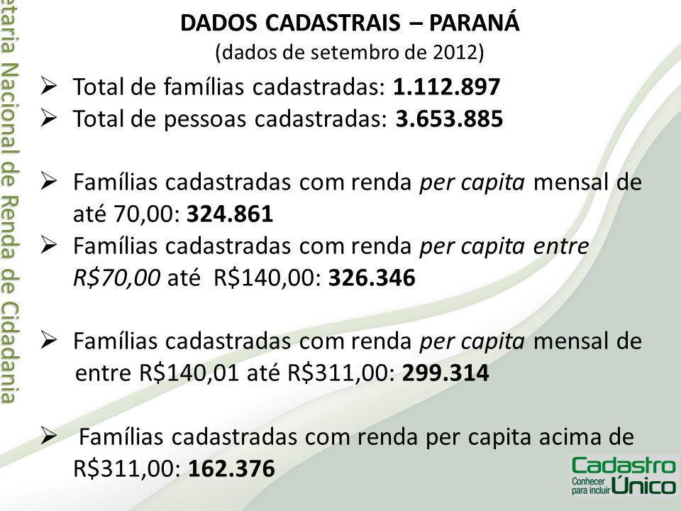 Secretaria Nacional de Renda de Cidadania Secretaria Nacional de Renda de Cidadania DADOS CADASTRAIS – PARANÁ (dados de setembro de 2012) Total de fam