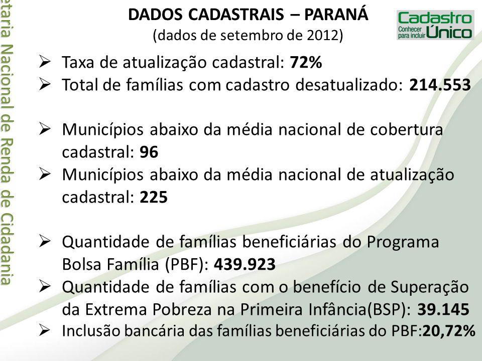 Secretaria Nacional de Renda de Cidadania Secretaria Nacional de Renda de Cidadania DADOS CADASTRAIS – PARANÁ (dados de setembro de 2012) Taxa de atua