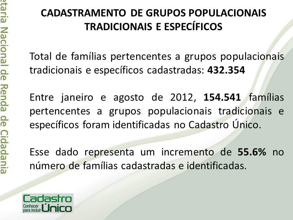 Secretaria Nacional de Renda de Cidadania Secretaria Nacional de Renda de Cidadania CADASTRAMENTO DE GRUPOS POPULACIONAIS TRADICIONAIS E ESPECÍFICOS T
