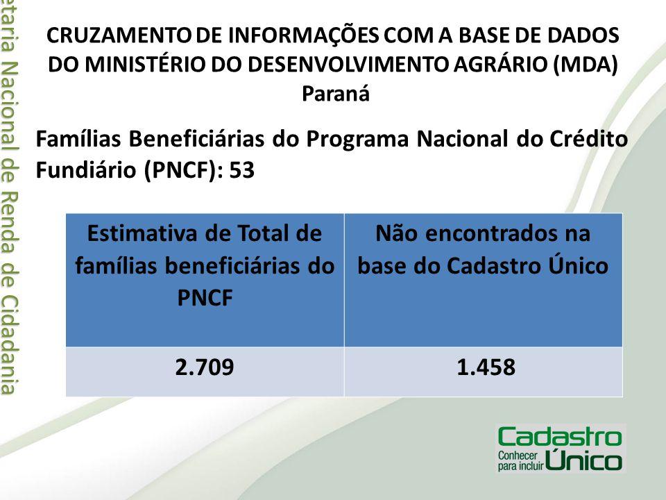 Secretaria Nacional de Renda de Cidadania Secretaria Nacional de Renda de Cidadania CRUZAMENTO DE INFORMAÇÕES COM A BASE DE DADOS DO MINISTÉRIO DO DES