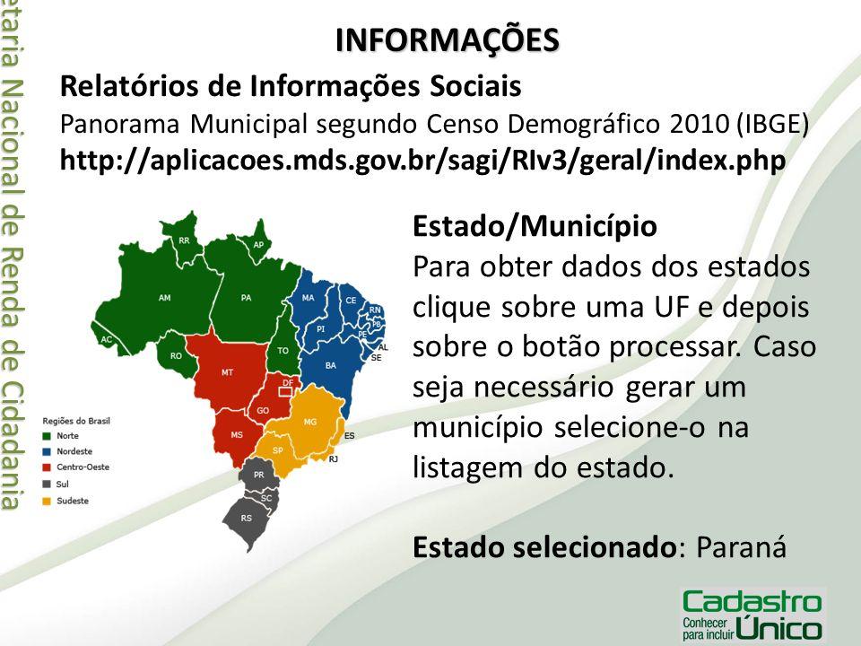 Secretaria Nacional de Renda de Cidadania Secretaria Nacional de Renda de Cidadania INFORMAÇÕES Relatórios de Informações Sociais Panorama Municipal s