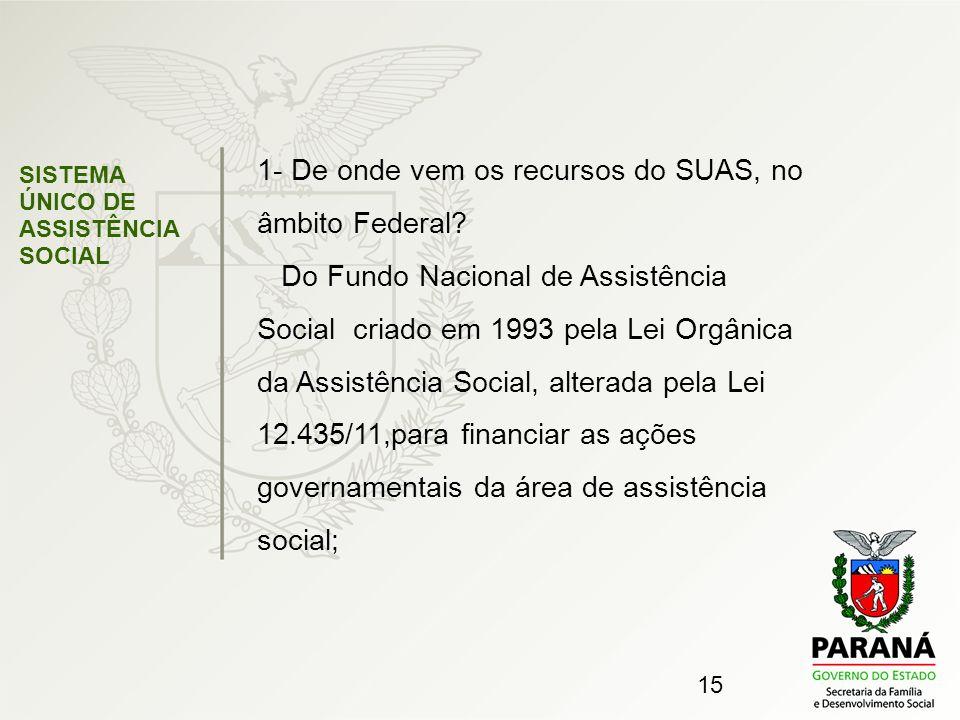 15 SISTEMA ÚNICO DE ASSISTÊNCIA SOCIAL 1- De onde vem os recursos do SUAS, no âmbito Federal? Do Fundo Nacional de Assistência Social criado em 1993 p