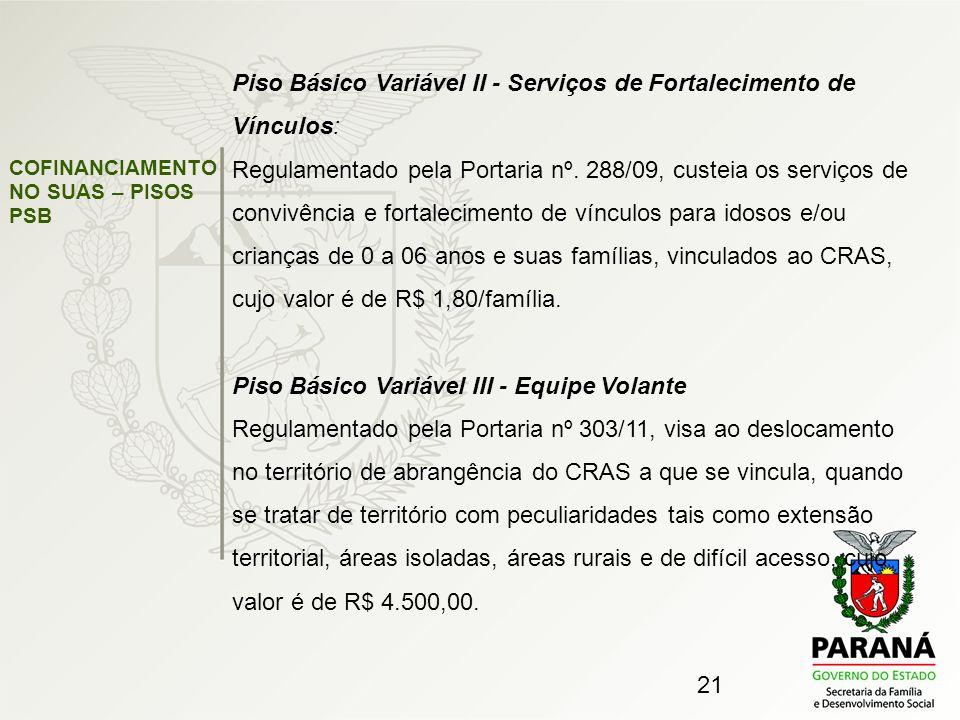 21 COFINANCIAMENTO NO SUAS – PISOS PSB Piso Básico Variável II - Serviços de Fortalecimento de Vínculos: Regulamentado pela Portaria nº. 288/09, custe