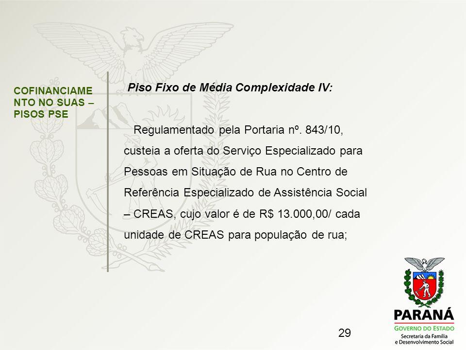 29 Piso Fixo de Média Complexidade IV: Regulamentado pela Portaria nº. 843/10, custeia a oferta do Serviço Especializado para Pessoas em Situação de R