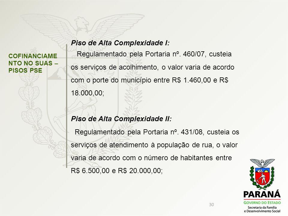30 COFINANCIAME NTO NO SUAS – PISOS PSE Piso de Alta Complexidade I: Regulamentado pela Portaria nº. 460/07, custeia os serviços de acolhimento, o val