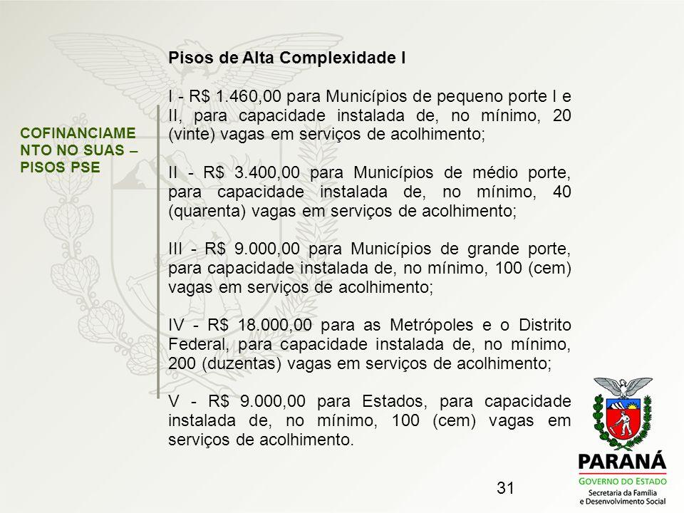 31 COFINANCIAME NTO NO SUAS – PISOS PSE Pisos de Alta Complexidade I I - R$ 1.460,00 para Municípios de pequeno porte I e II, para capacidade instalad