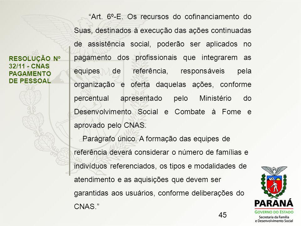 45 RESOLUÇÃO Nº 32/11 - CNAS PAGAMENTO DE PESSOAL Art. 6º-E. Os recursos do cofinanciamento do Suas, destinados à execução das ações continuadas de as