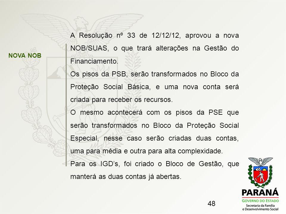 48 NOVA NOB A Resolução nº 33 de 12/12/12, aprovou a nova NOB/SUAS, o que trará alterações na Gestão do Financiamento. Os pisos da PSB, serão transfor