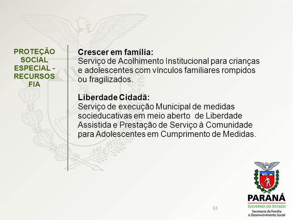 53 Crescer em família: Serviço de Acolhimento Institucional para crianças e adolescentes com vínculos familiares rompidos ou fragilizados. Liberdade C