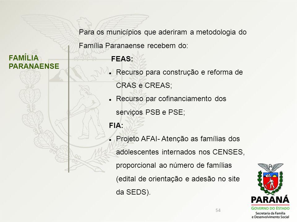 54 FAMÍLIA PARANAENSE Para os municípios que aderiram a metodologia do Família Paranaense recebem do: FEAS: Recurso para construção e reforma de CRAS