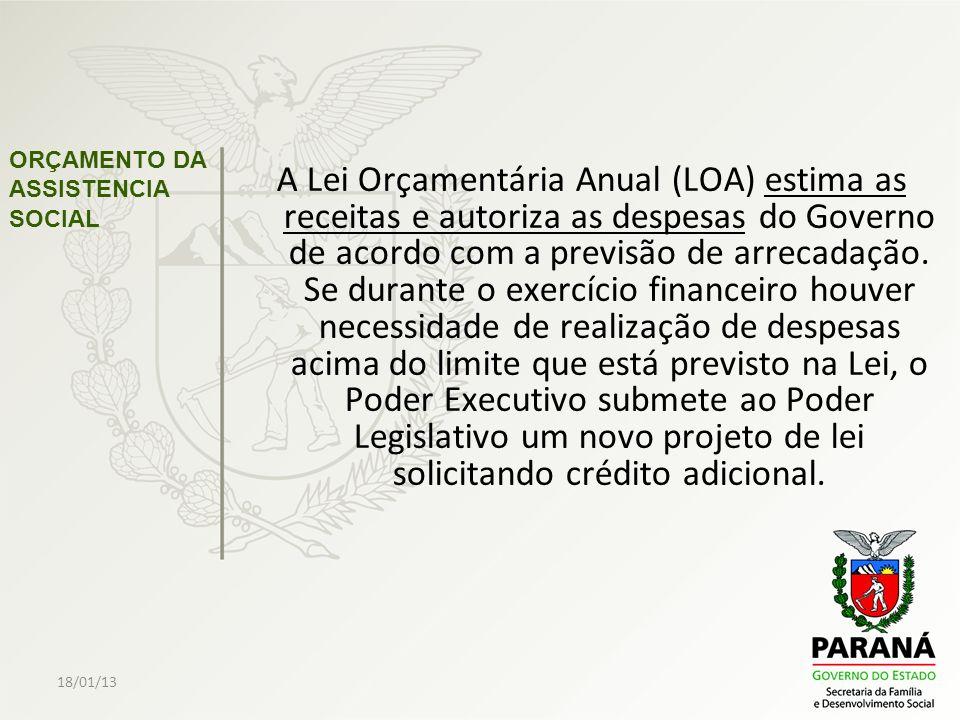 18/01/13 ORÇAMENTO DA ASSISTENCIA SOCIAL A Lei Orçamentária Anual (LOA) estima as receitas e autoriza as despesas do Governo de acordo com a previsão