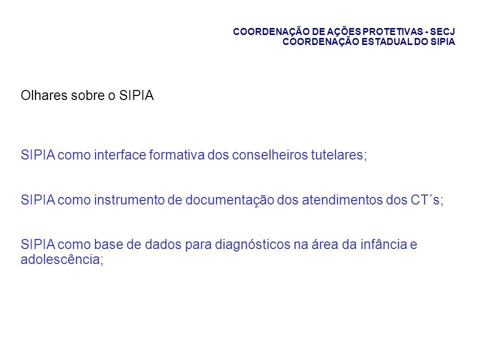 COORDENAÇÃO DE AÇÕES PROTETIVAS - SECJ COORDENAÇÃO ESTADUAL DO SIPIA Olhares sobre o SIPIA SIPIA como interface formativa dos conselheiros tutelares;