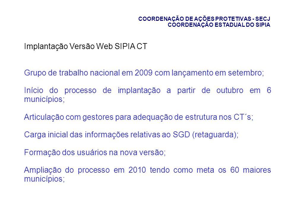 COORDENAÇÃO DE AÇÕES PROTETIVAS - SECJ COORDENAÇÃO ESTADUAL DO SIPIA Implantação Versão Web SIPIA CT Grupo de trabalho nacional em 2009 com lançamento