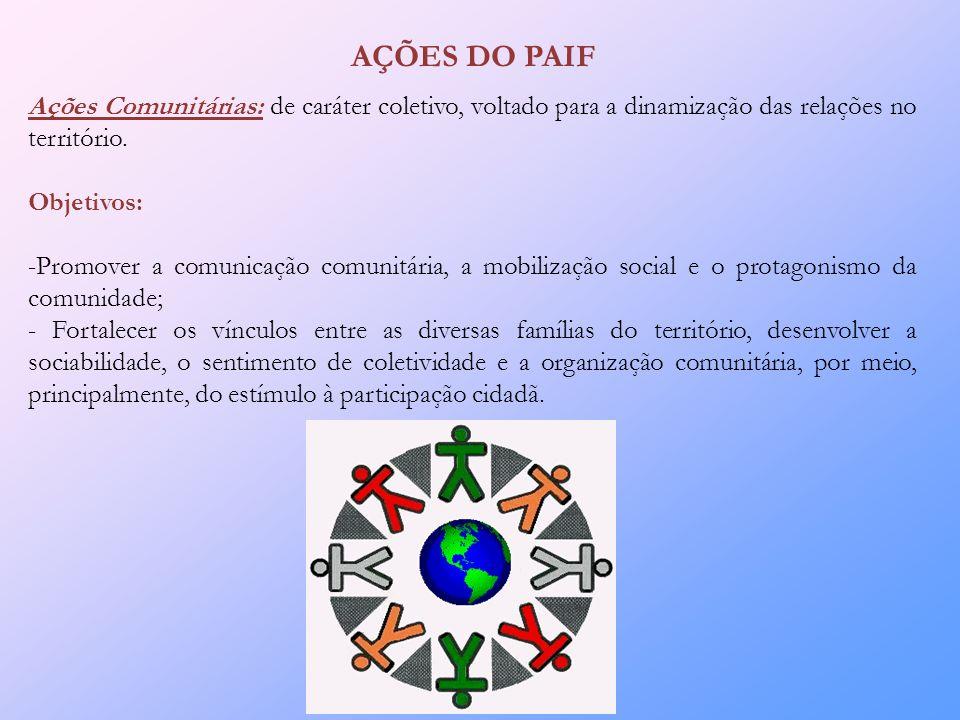 Ações Comunitárias: de caráter coletivo, voltado para a dinamização das relações no território.