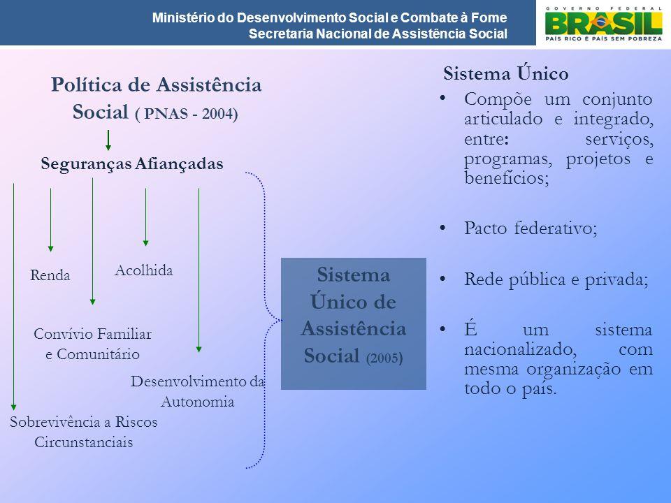 A centralidade da família exige, então, o reordenamento da política de assistência social e a superação da visão conservadora do grupo familiar e do trabalho social com famílias.