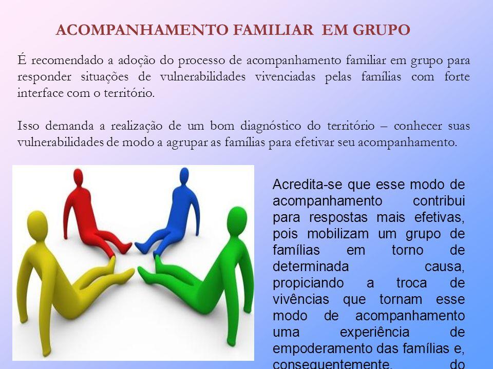 ACOMPANHAMENTO FAMILIAR EM GRUPO É recomendado a adoção do processo de acompanhamento familiar em grupo para responder situações de vulnerabilidades vivenciadas pelas famílias com forte interface com o território.