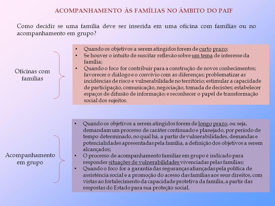 ACOMPANHAMENTO ÀS FAMÍLIAS NO ÂMBITO DO PAIF Como decidir se uma família deve ser inserida em uma oficina com famílias ou no acompanhamento em grupo.