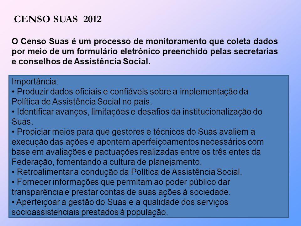 CENSO SUAS 2012 O Censo Suas é um processo de monitoramento que coleta dados por meio de um formulário eletrônico preenchido pelas secretarias e conselhos de Assistência Social.