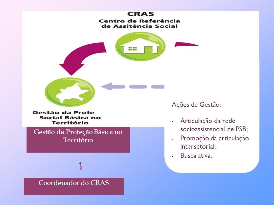 Tipos de encaminhamento: os encaminhamentos para a rede socioassistencial do SUAS; os encaminhamentos para a rede setorial de políticas públicas.