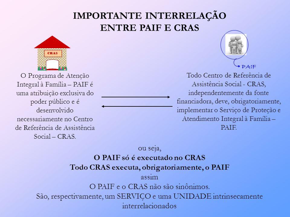 ou seja, O PAIF só é executado no CRAS Todo CRAS executa, obrigatoriamente, o PAIF assim O PAIF e o CRAS não são sinônimos.